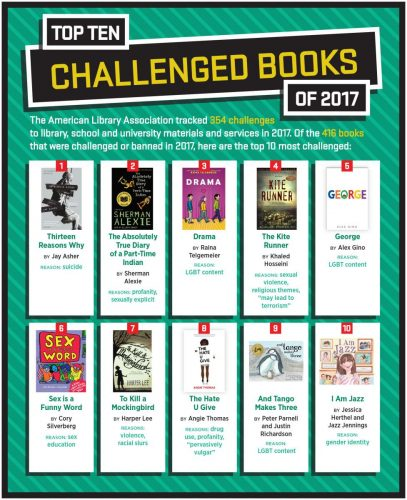 Top 10 Challenged Books infographic